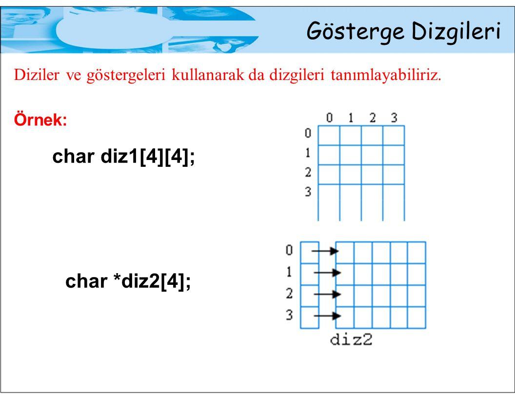 Gösterge Dizgileri char diz1[4][4]; char *diz2[4];